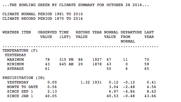 Yesterday's climate report. h/t NWS Louisville