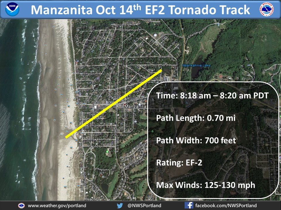 The track of an EF-2 tornado in Oregon. h/t @NWSPortland