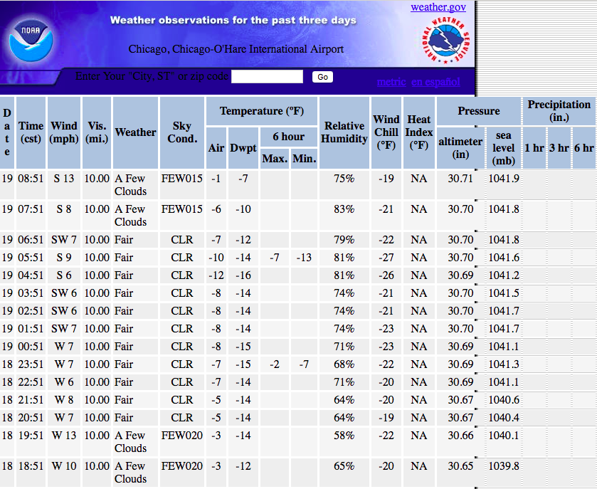 Look at those air temps at O'Hare in Chicago. h/t NWS Chicago