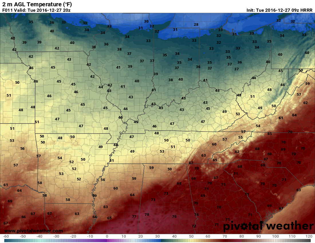 Forties this afternoon?? FORTIES!? h/t pivotalweather.com