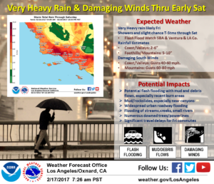 "If you ever see an NWS ""Weather Story"" graphic like this, pay attention. (NWS Los Angeles/Oxnard)"