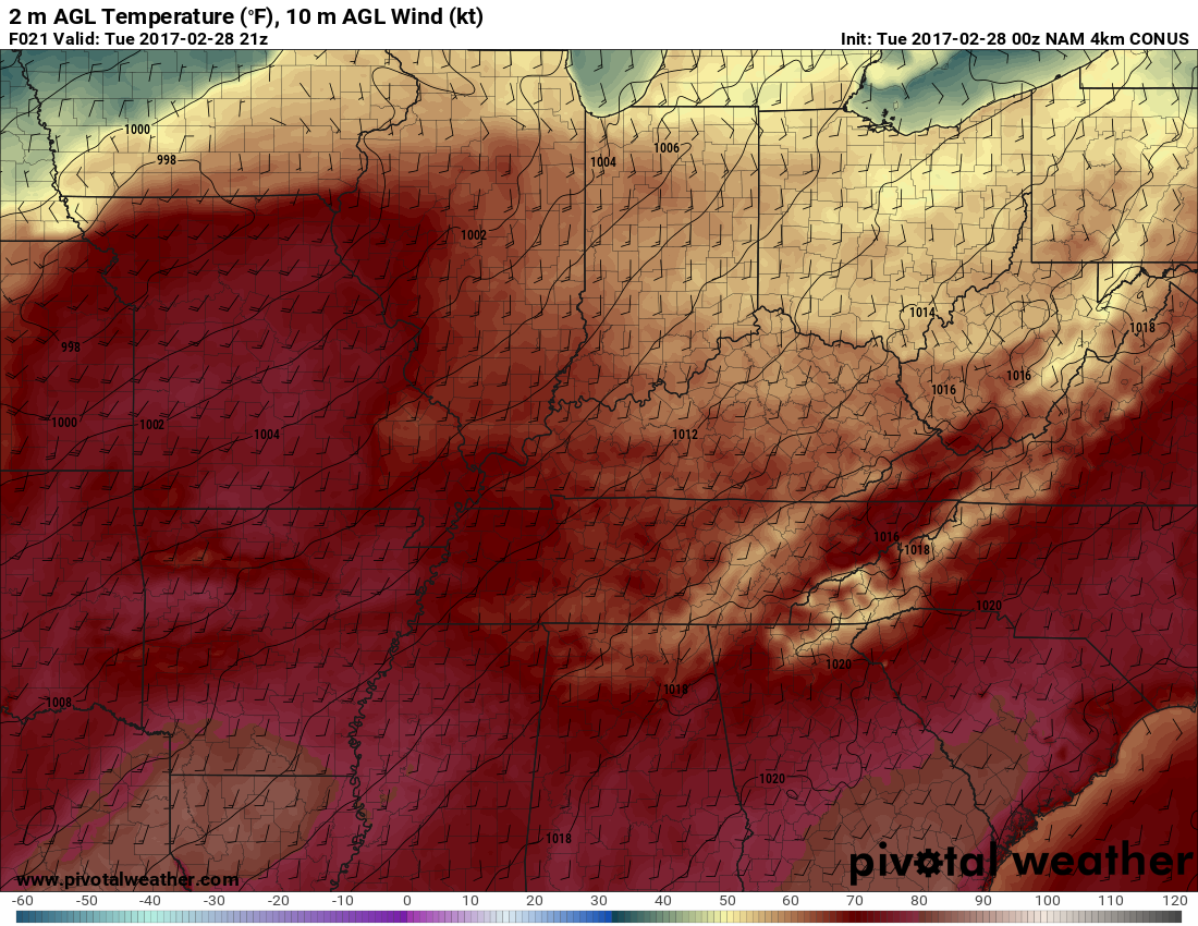 It looks pretty warm this afternoon. The 4km NAM is showing strong southerly flow warming us into the upper 60s and lower 70s. h/t pivotalweather.com